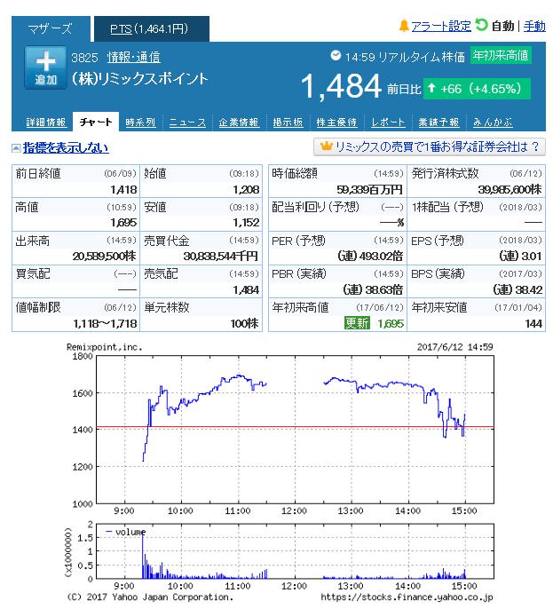3825.20170612