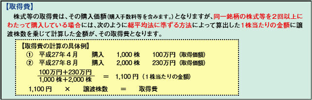 株式税金3
