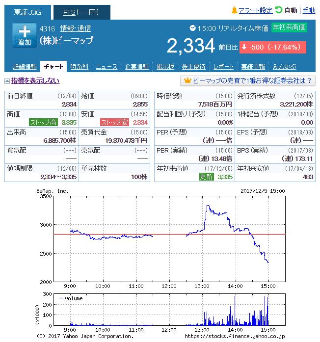 ビーマップS高S安