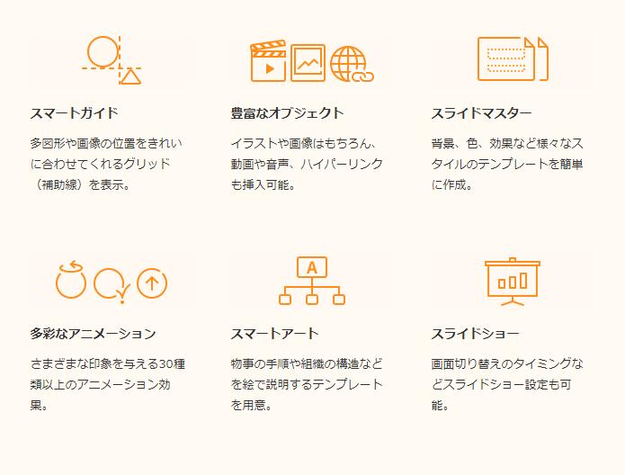 PowerPointPolaris Office